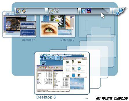 Технология Виртуальных Рабочих Столов